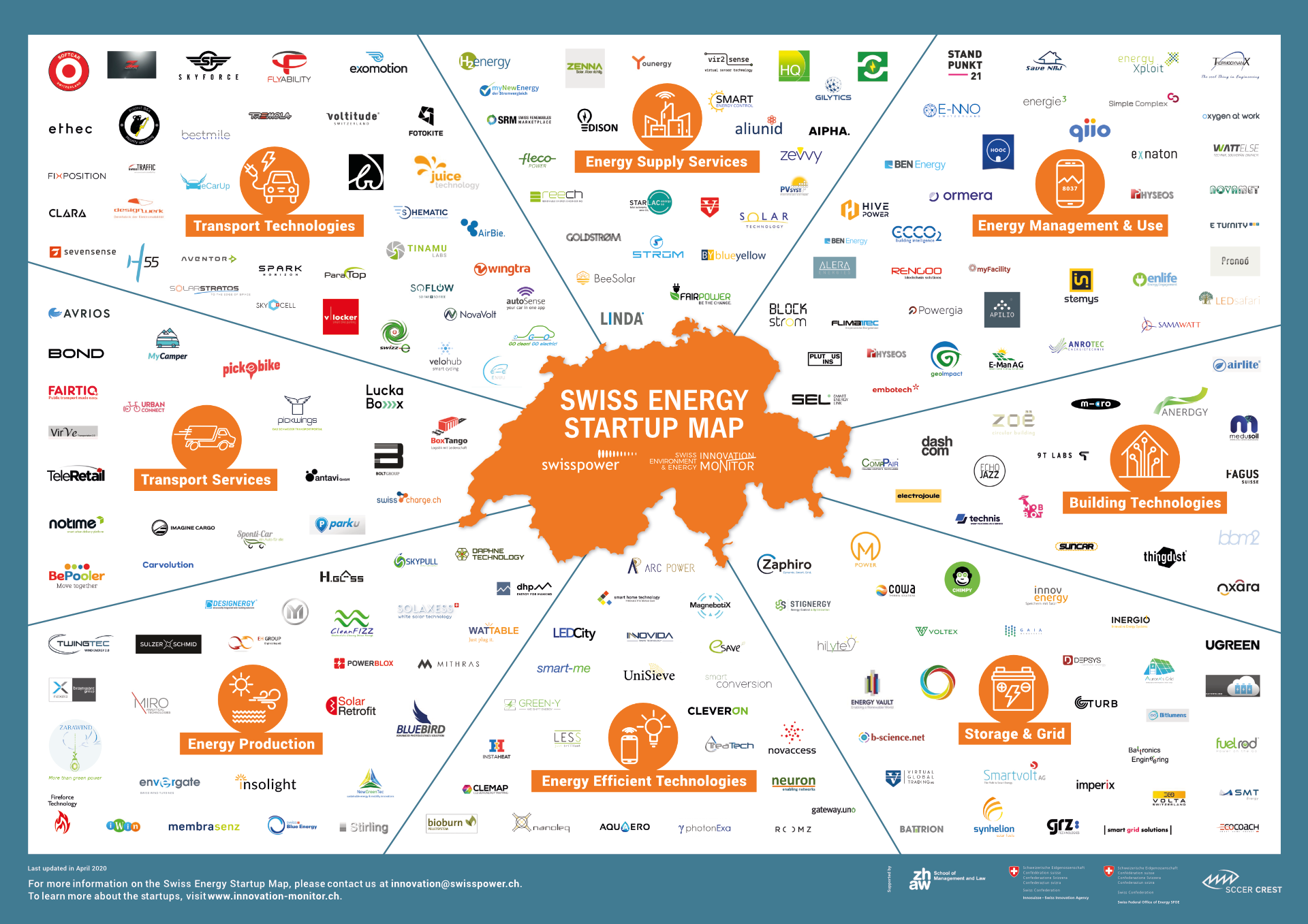 Get the 2020 Energy Startup Map